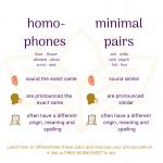 Homophones - minimal pairs
